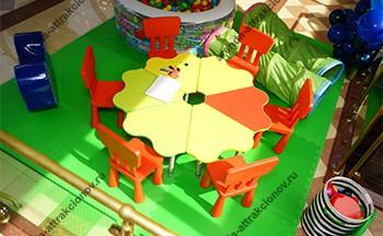 стол для детской комнаты