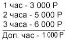 стоимость услуг аниматора для Кнопочного боя СССР